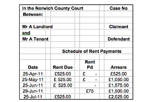 rent payment record template