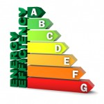 Energy Efficiency Minimum Standards – the new rules