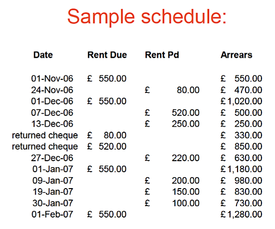 How can I prove that the tenant has underpaid the rent? - The ...